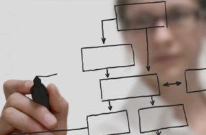 business-optimization